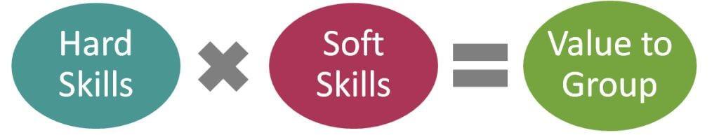 soft-skills-diagram