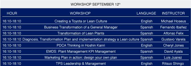 workshop-cumbre-english