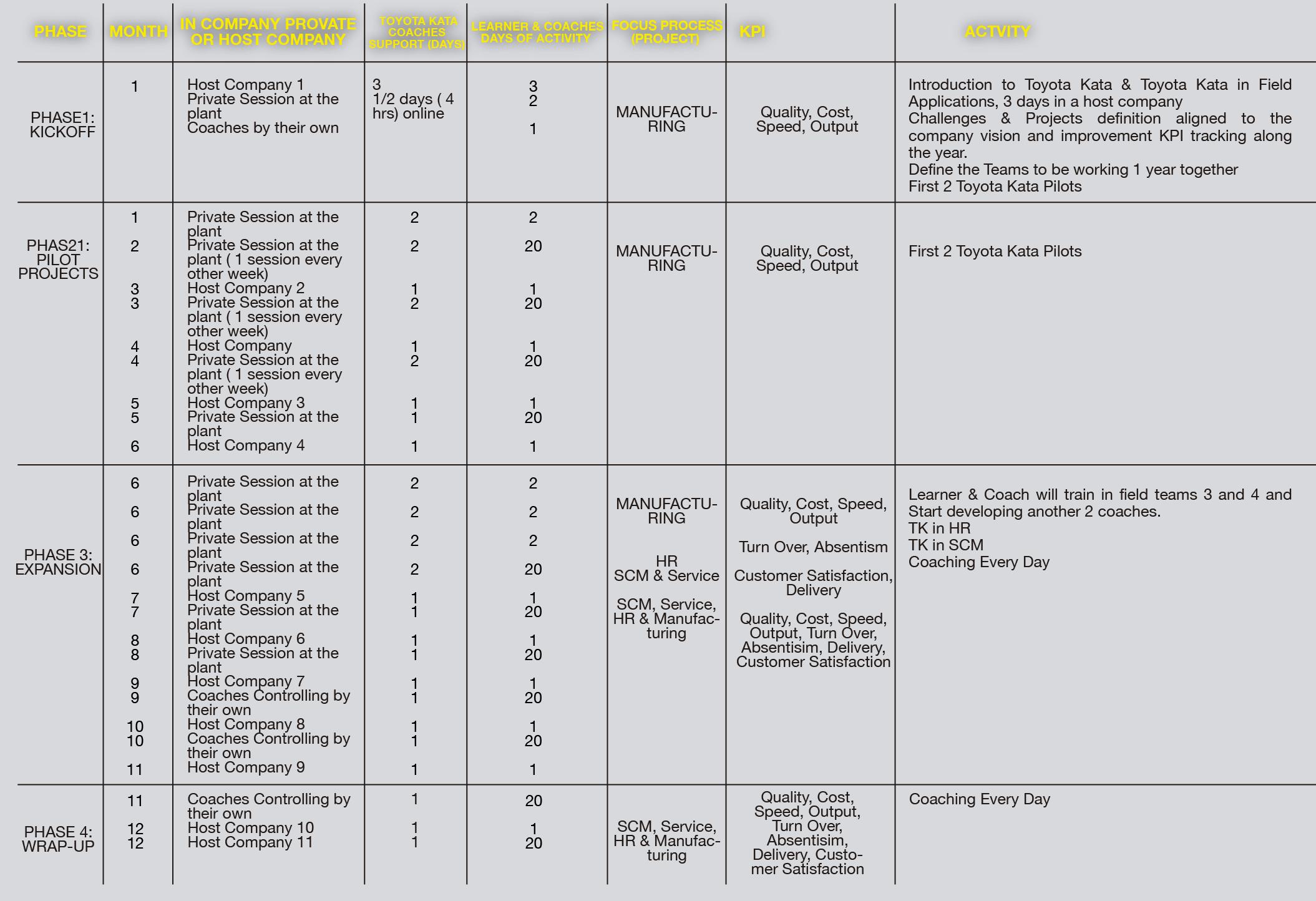 programa-tkmba-15