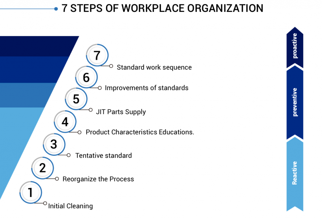 workplace-steps